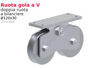 """Lettera minuscola """"y"""" stile saltino misura 150 in ferro battuto"""